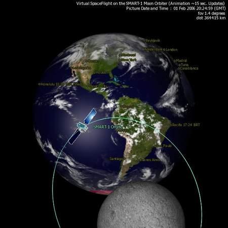 欧洲探测器SMART-19月3日上演太空自杀撞击月球