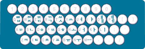 韩语输入键盘对照表